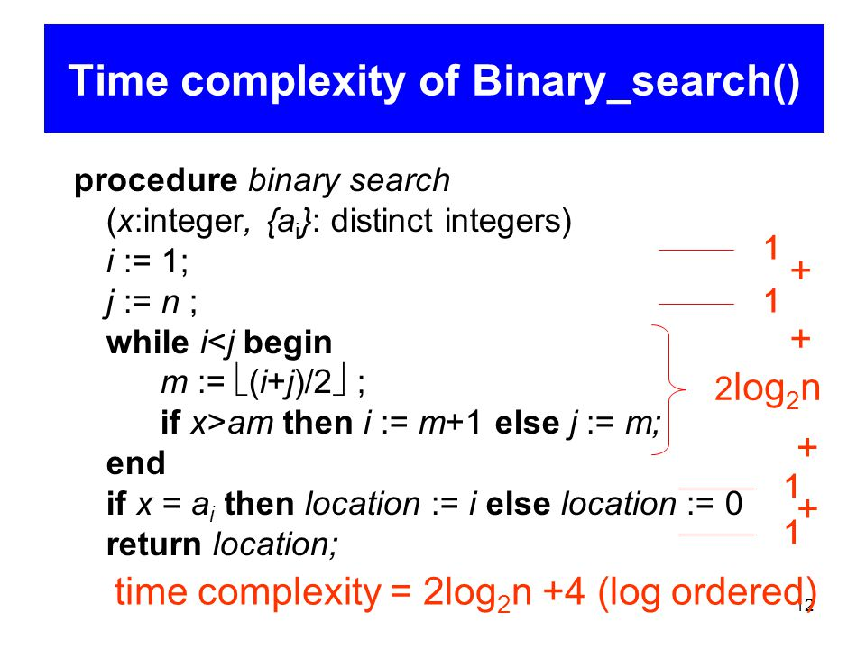 Time complexity of Binary_search()
