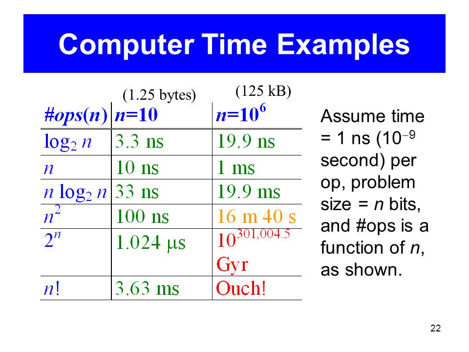 Computer Time Examples