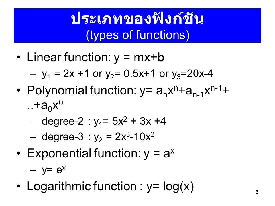 ประเภทของฟังก์ชัน (types of functions)