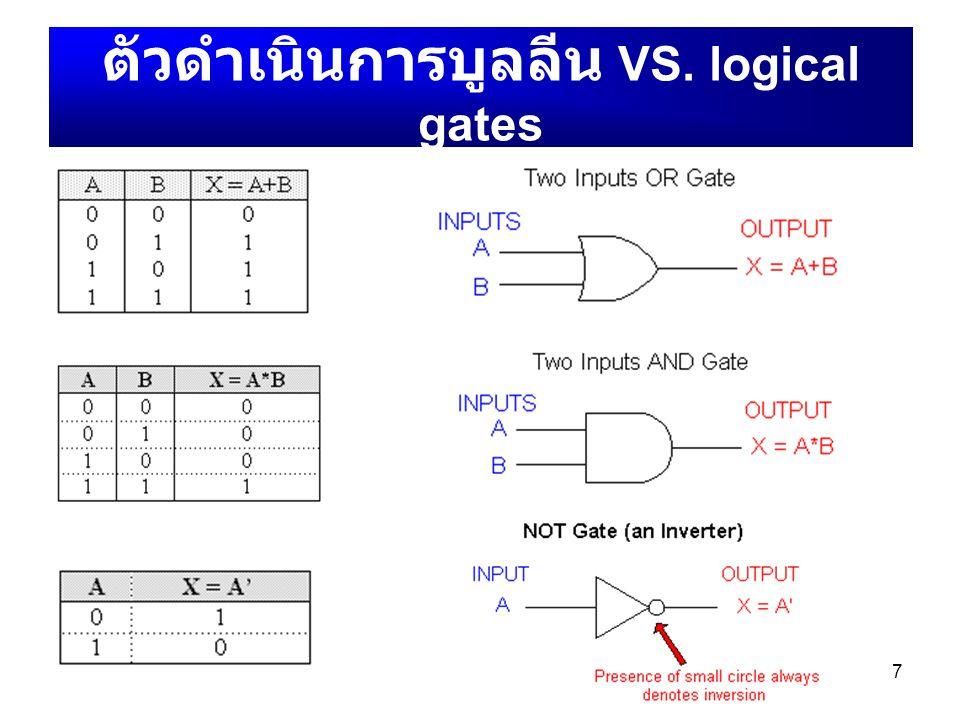 ตัวดำเนินการบูลลีน VS. logical gates