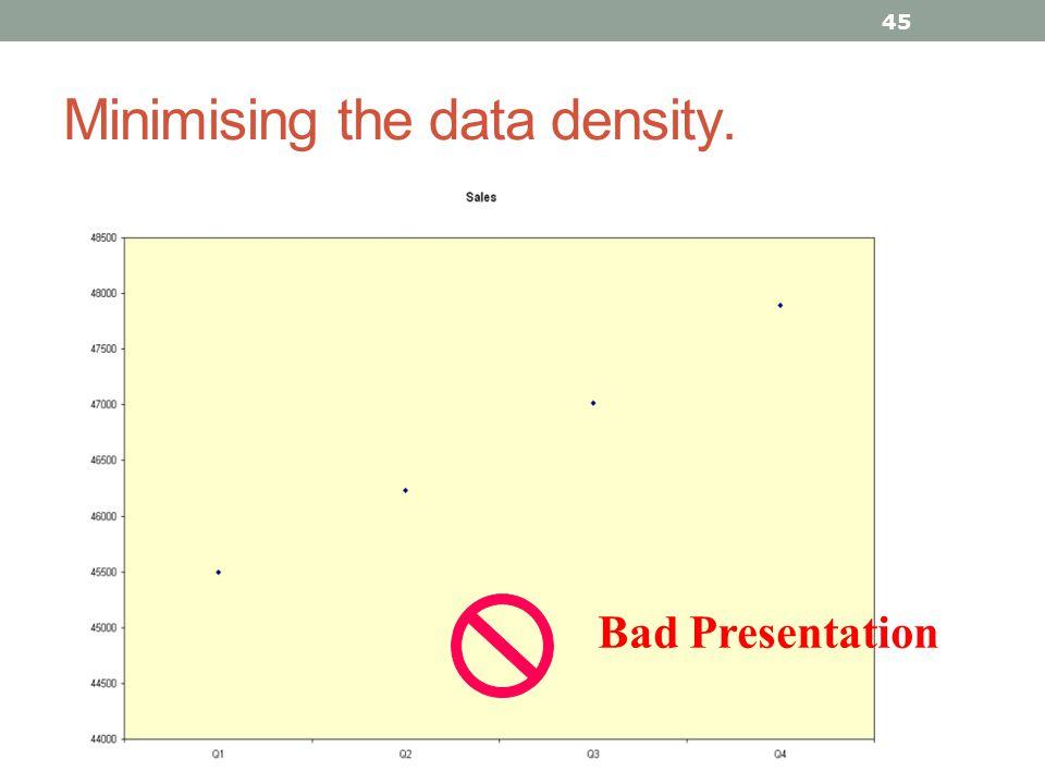 Minimising the data density.