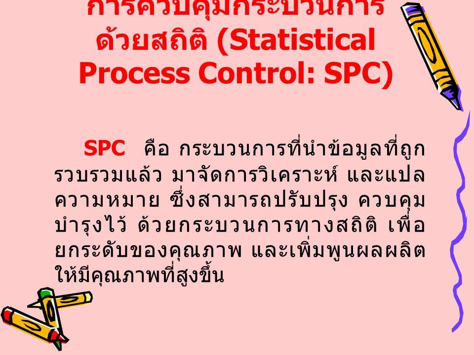 การควบคุมกระบวนการด้วยสถิติ (Statistical Process Control: SPC)