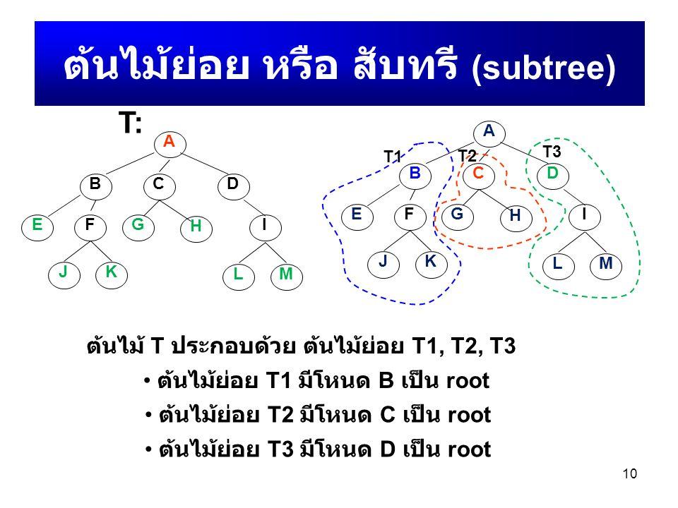 ต้นไม้ย่อย หรือ สับทรี (subtree)