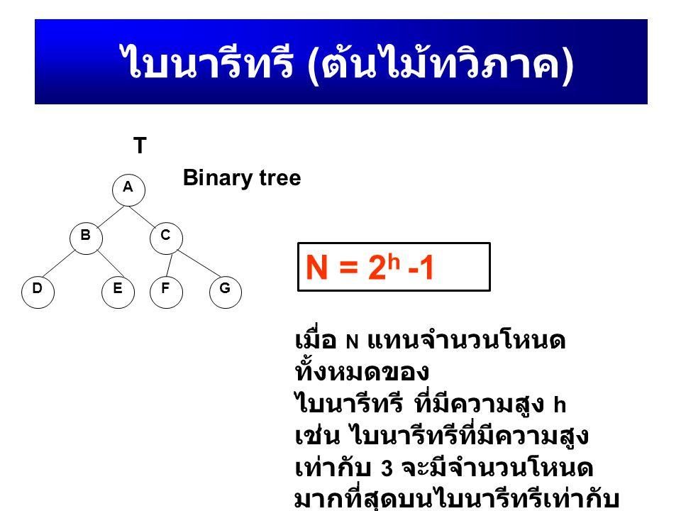 ไบนารีทรี (ต้นไม้ทวิภาค)