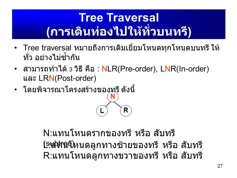 Tree Traversal (การเดินท่องไปให้ทั่วบนทรี)