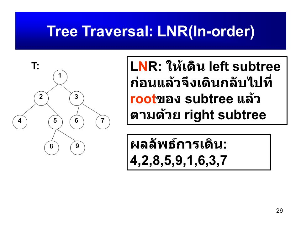 Tree Traversal: LNR(In-order)