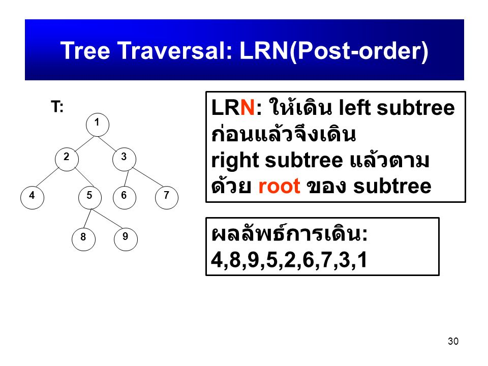 Tree Traversal: LRN(Post-order)
