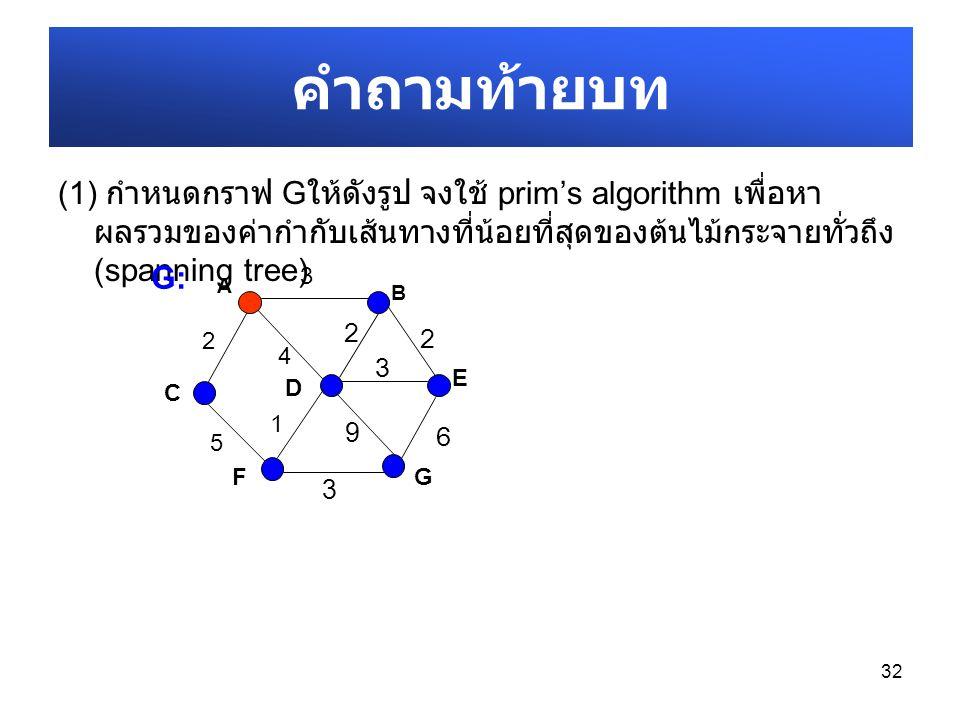 คำถามท้ายบท (1) กำหนดกราฟ Gให้ดังรูป จงใช้ prim's algorithm เพื่อหาผลรวมของค่ากำกับเส้นทางที่น้อยที่สุดของต้นไม้กระจายทั่วถึง(spanning tree)