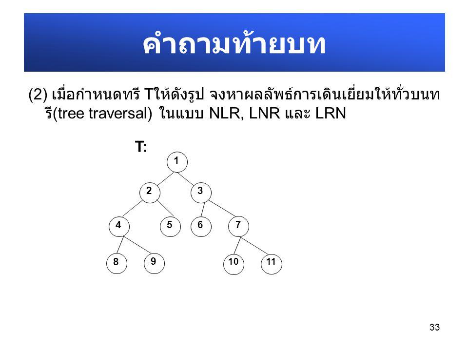 คำถามท้ายบท (2) เมื่อกำหนดทรี Tให้ดังรูป จงหาผลลัพธ์การเดินเยี่ยมให้ทั่วบนทรี(tree traversal) ในแบบ NLR, LNR และ LRN.