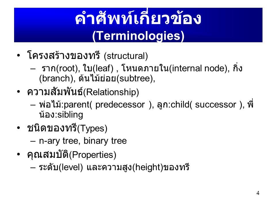 คำศัพท์เกี่ยวข้อง (Terminologies)