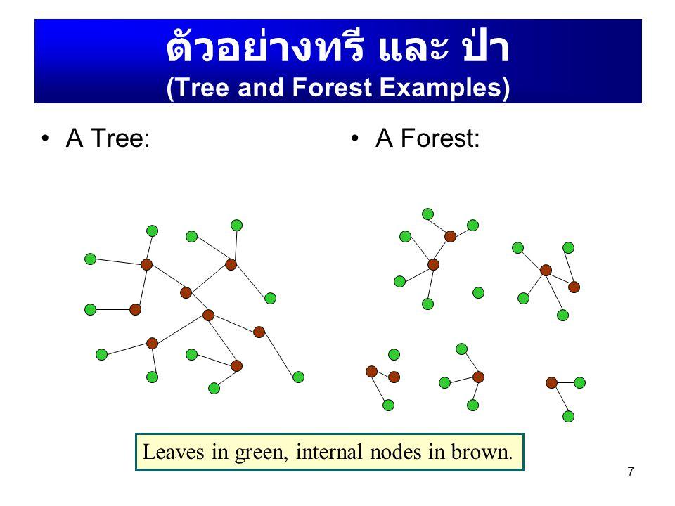 ตัวอย่างทรี และ ป่า (Tree and Forest Examples)