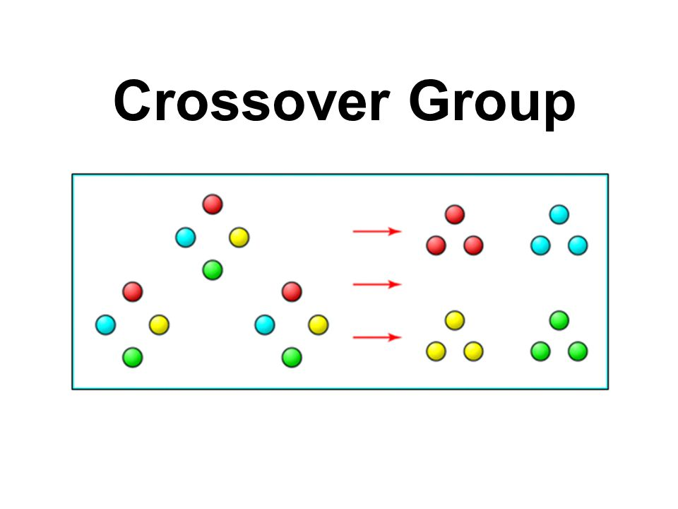 Crossover Group