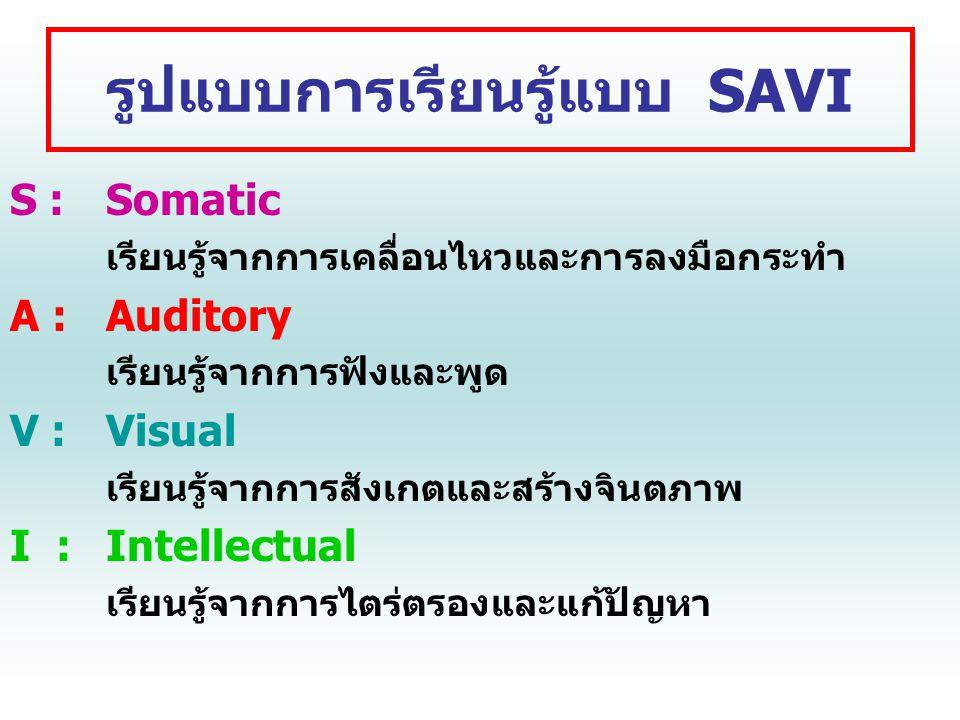 รูปแบบการเรียนรู้แบบ SAVI