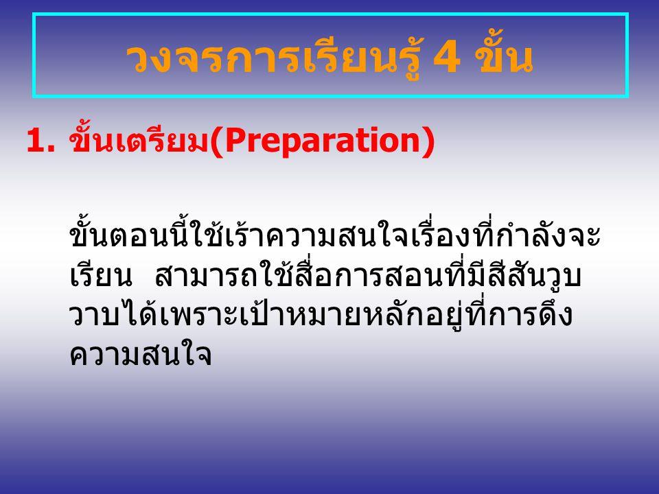 วงจรการเรียนรู้ 4 ขั้น ขั้นเตรียม(Preparation)