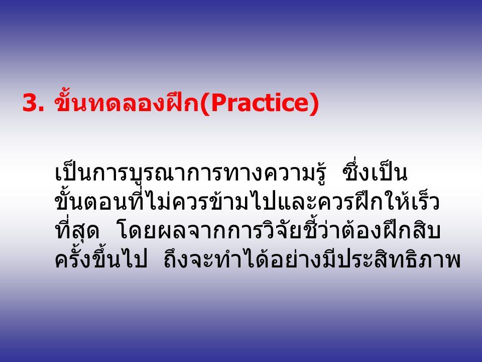 ขั้นทดลองฝึก(Practice)