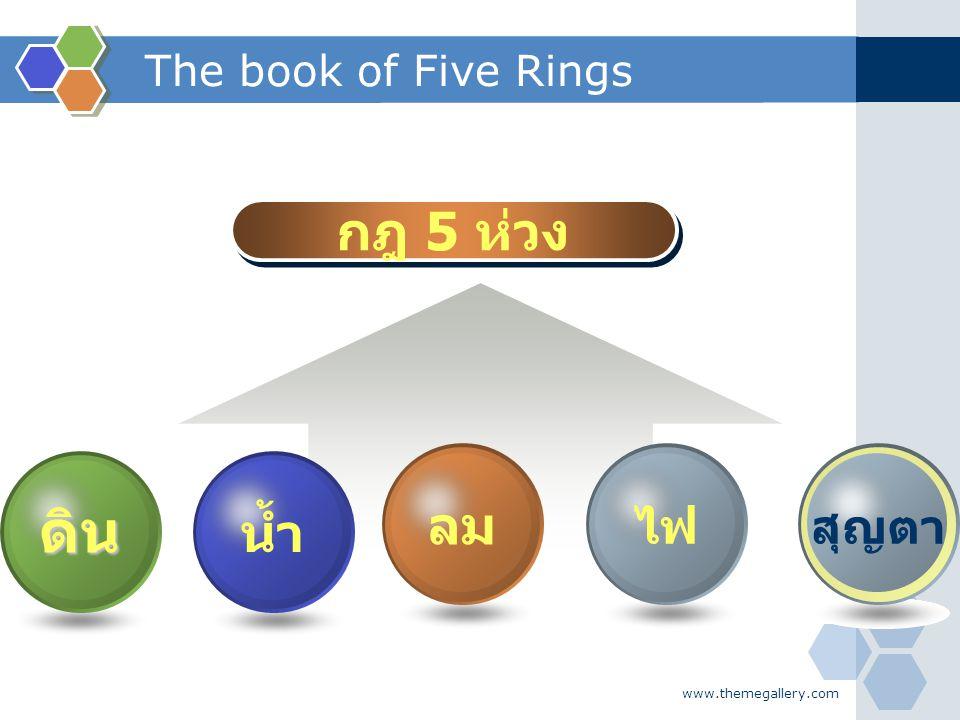 ดิน กฎ 5 ห่วง ลม น้ำ ไฟ สุญตา The book of Five Rings
