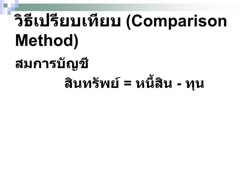 วิธีเปรียบเทียบ (Comparison Method)
