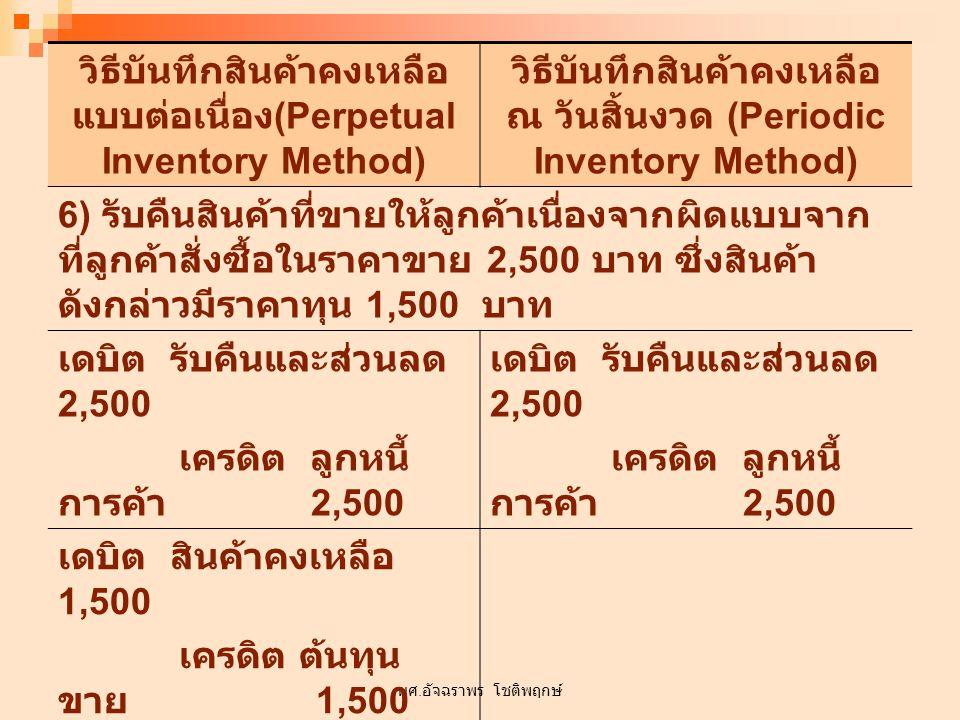 วิธีบันทึกสินค้าคงเหลือแบบต่อเนื่อง(Perpetual Inventory Method)