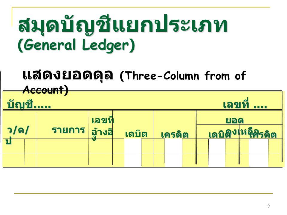 สมุดบัญชีแยกประเภท (General Ledger)