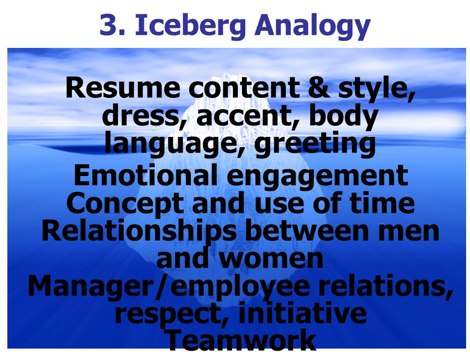 Resume content & style, dress, accent, body language, greeting