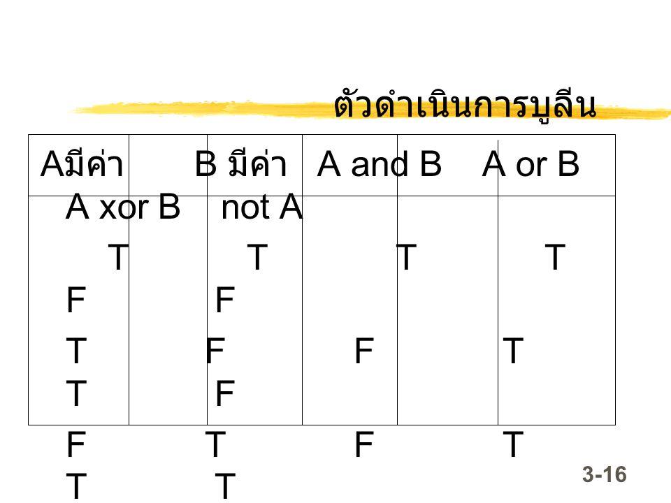 ตัวดำเนินการบูลีน Aมีค่า B มีค่า A and B A or B A xor B not A