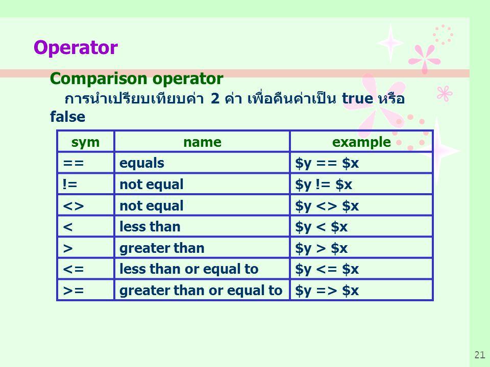 Operator Comparison operator