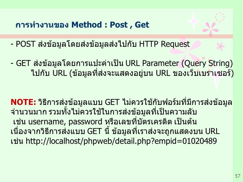 การทำงานของ Method : Post , Get