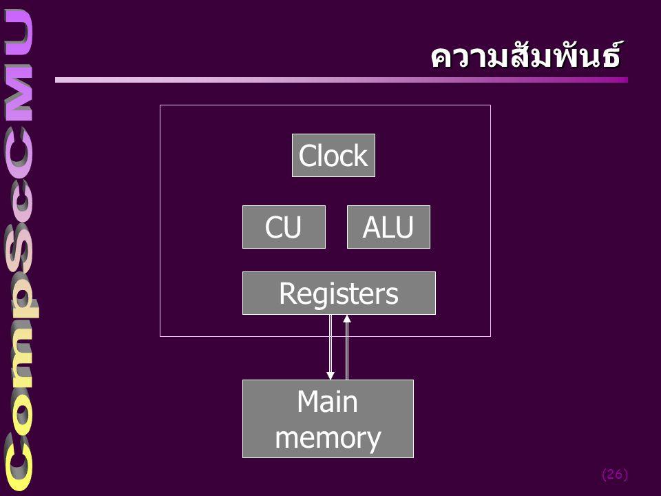 4/4/2017 ความสัมพันธ์ Clock CU ALU Registers Main memory