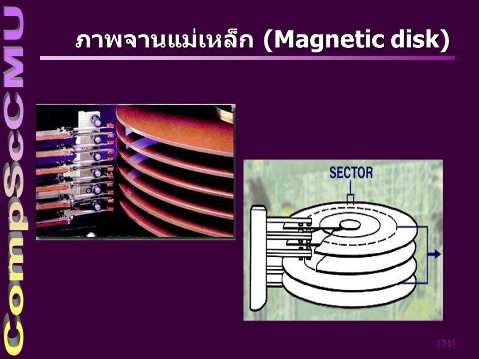 ภาพจานแม่เหล็ก (Magnetic disk)