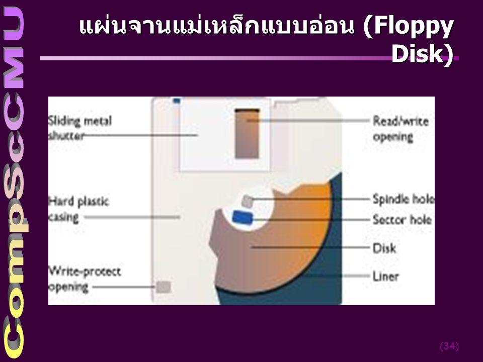 แผ่นจานแม่เหล็กแบบอ่อน (Floppy Disk)