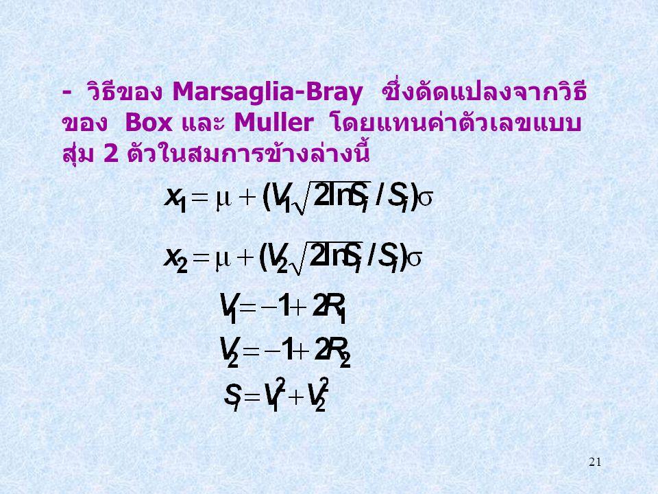 - วิธีของ Marsaglia-Bray ซึ่งดัดแปลงจากวิธีของ Box และ Muller โดยแทนค่าตัวเลขแบบสุ่ม 2 ตัวในสมการข้างล่างนี้