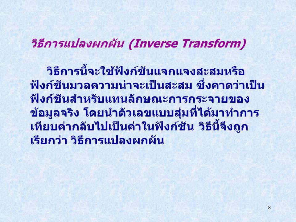วิธีการแปลงผกผัน (Inverse Transform)