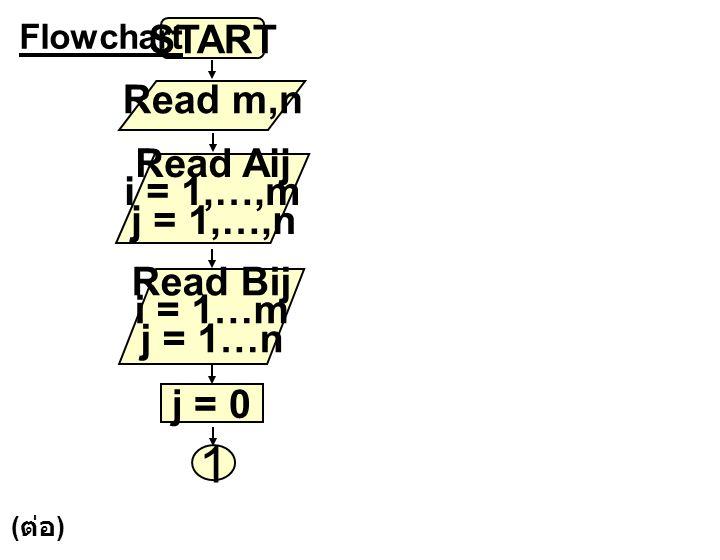 1 START Read m,n Read Aij i = 1,…,m j = 1,…,n Read Bij i = 1…m j = 1…n