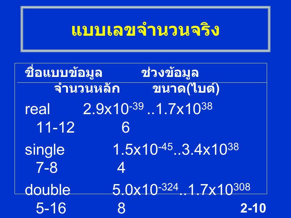 แบบเลขจำนวนจริง real 2.9x10-39 ..1.7x1038 11-12 6