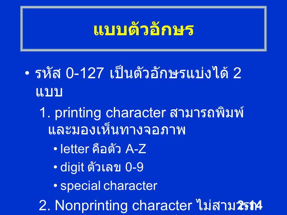 แบบตัวอักษร รหัส 0-127 เป็นตัวอักษรแบ่งได้ 2 แบบ