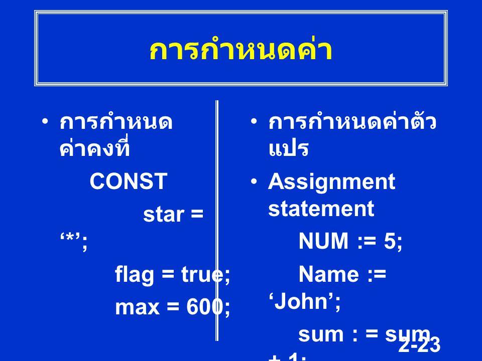 การกำหนดค่า การกำหนดค่าคงที่ CONST star = '*'; flag = true; max = 600;