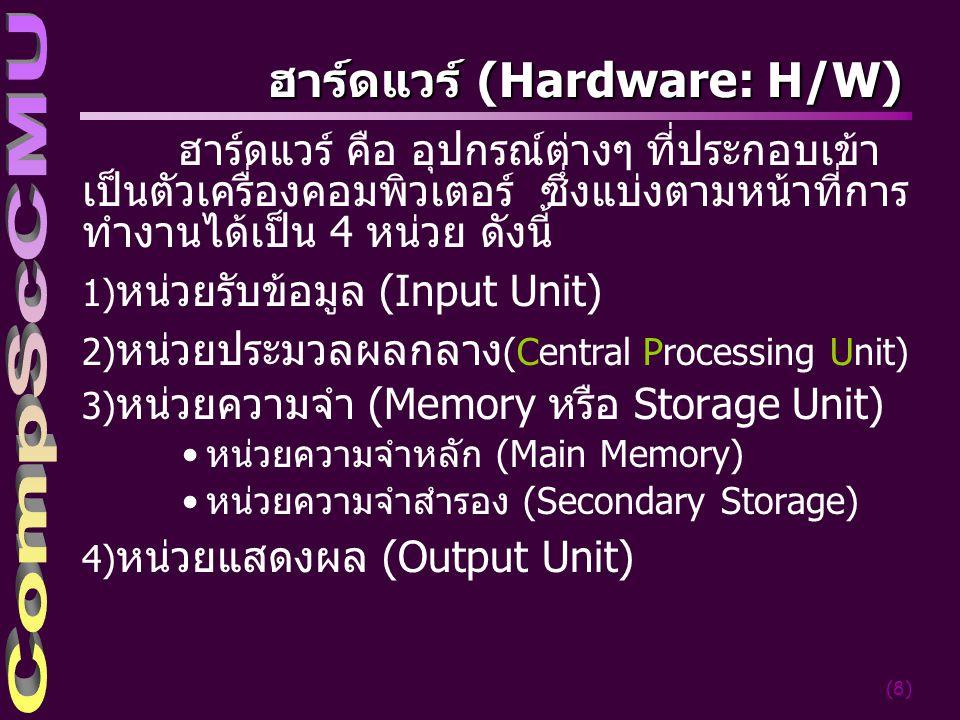 ฮาร์ดแวร์ (Hardware: H/W)