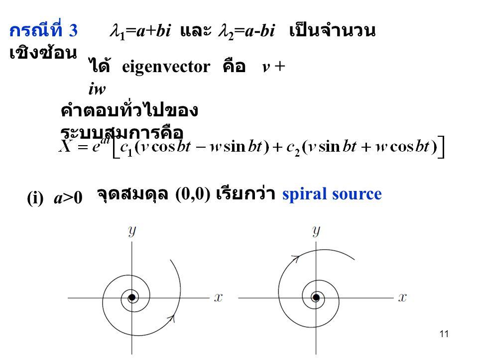 กรณีที่ 3 1=a+bi และ 2=a-bi เป็นจำนวนเชิงซ้อน
