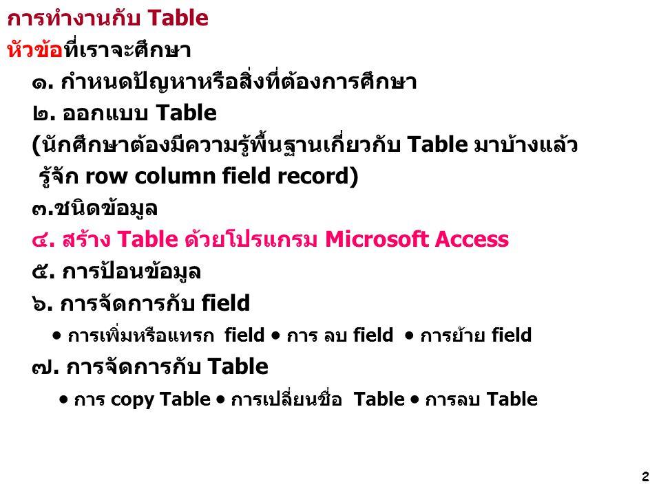 การทำงานกับ Table หัวข้อที่เราจะศึกษา. ๑. กำหนดปัญหาหรือสิ่งที่ต้องการศึกษา. ๒. ออกแบบ Table.