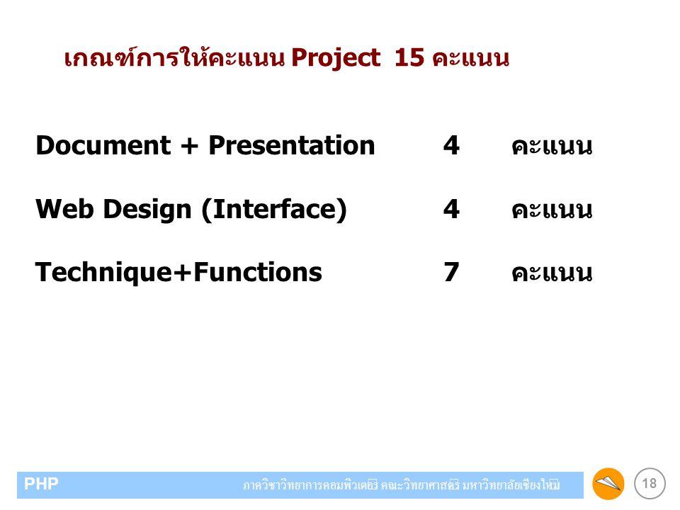 เกณฑ์การให้คะแนน Project 15 คะแนน