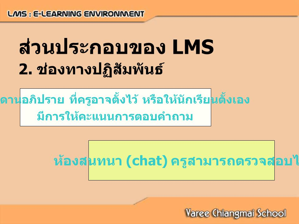 ส่วนประกอบของ LMS 2. ช่องทางปฏิสัมพันธ์