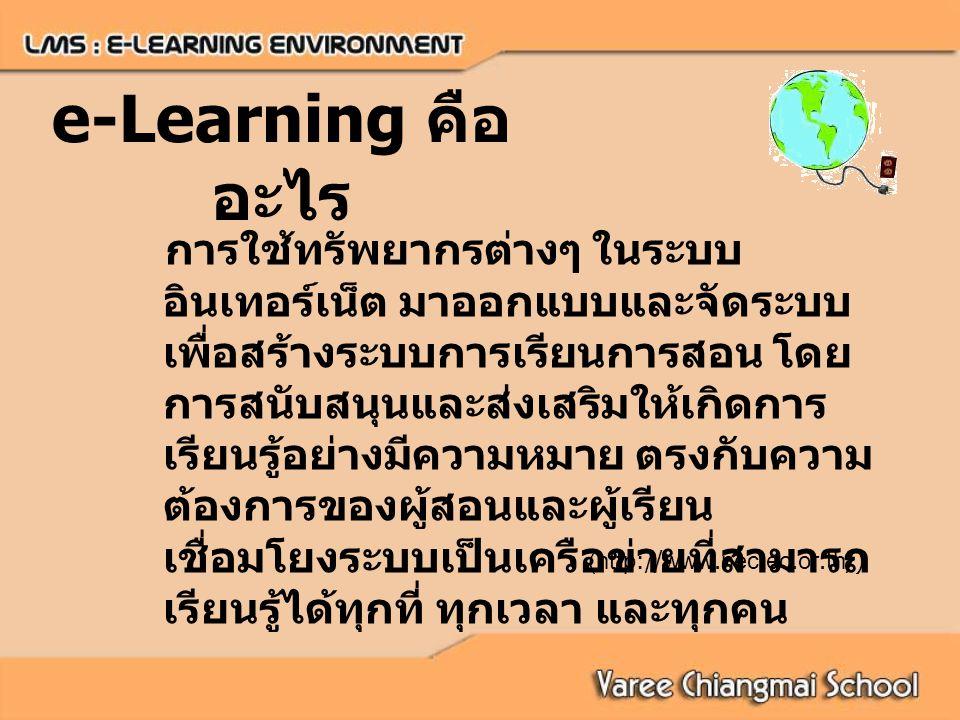 e-Learning คืออะไร