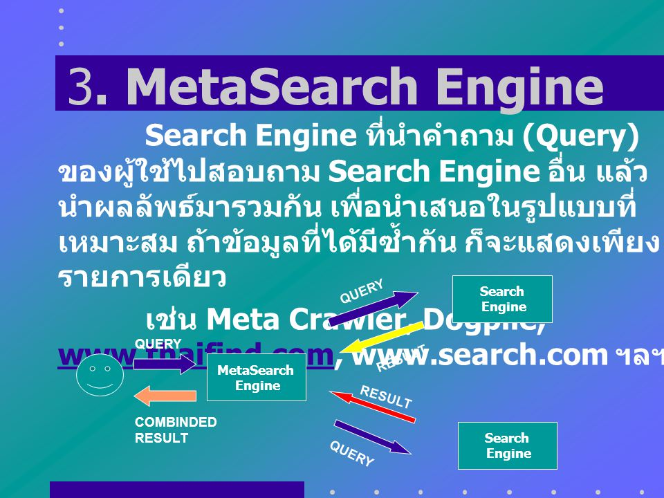 3. MetaSearch Engine
