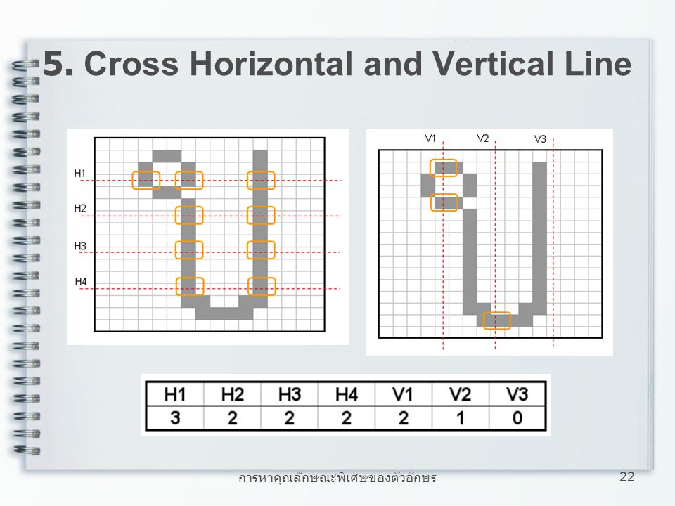 5. Cross Horizontal and Vertical Line