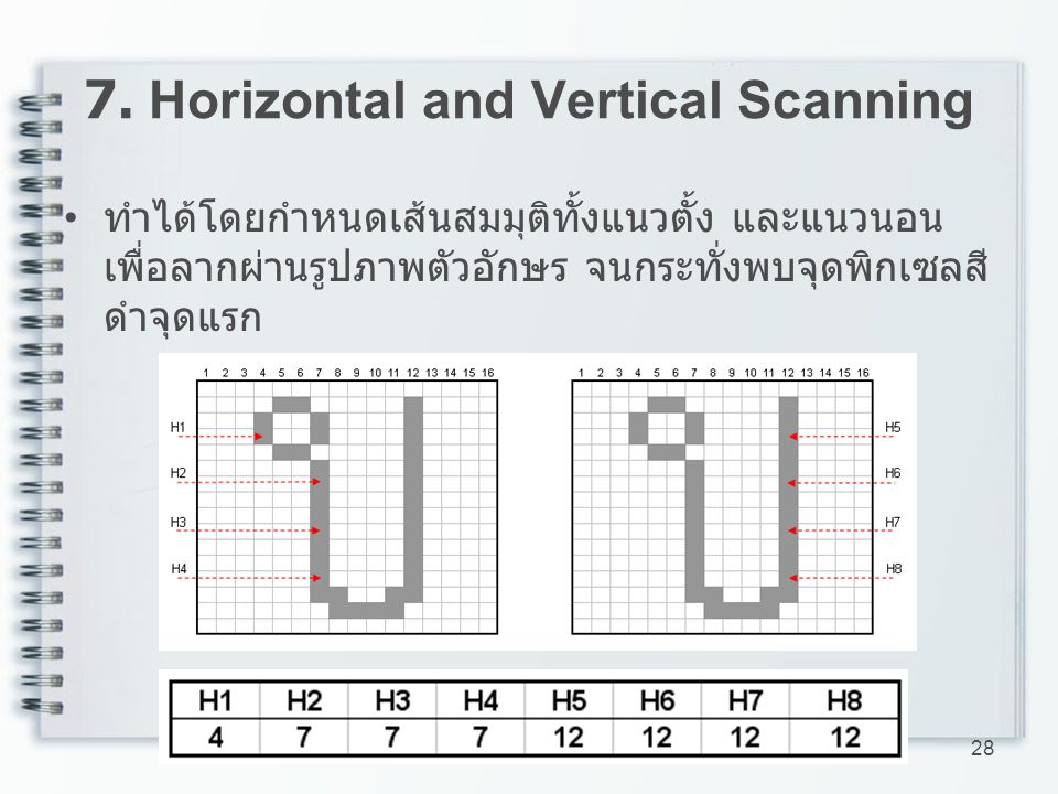 7. Horizontal and Vertical Scanning