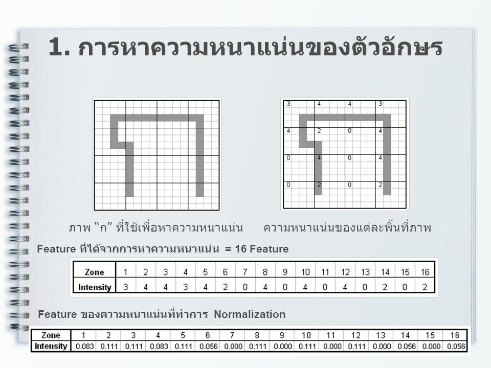 1. การหาความหนาแน่นของตัวอักษร