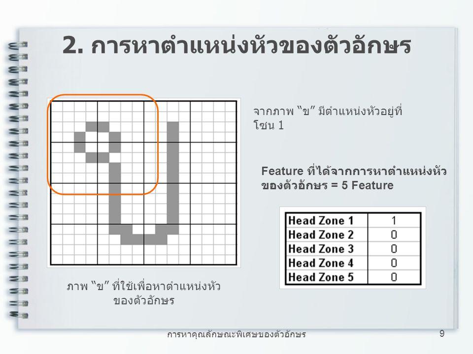 2. การหาตำแหน่งหัวของตัวอักษร