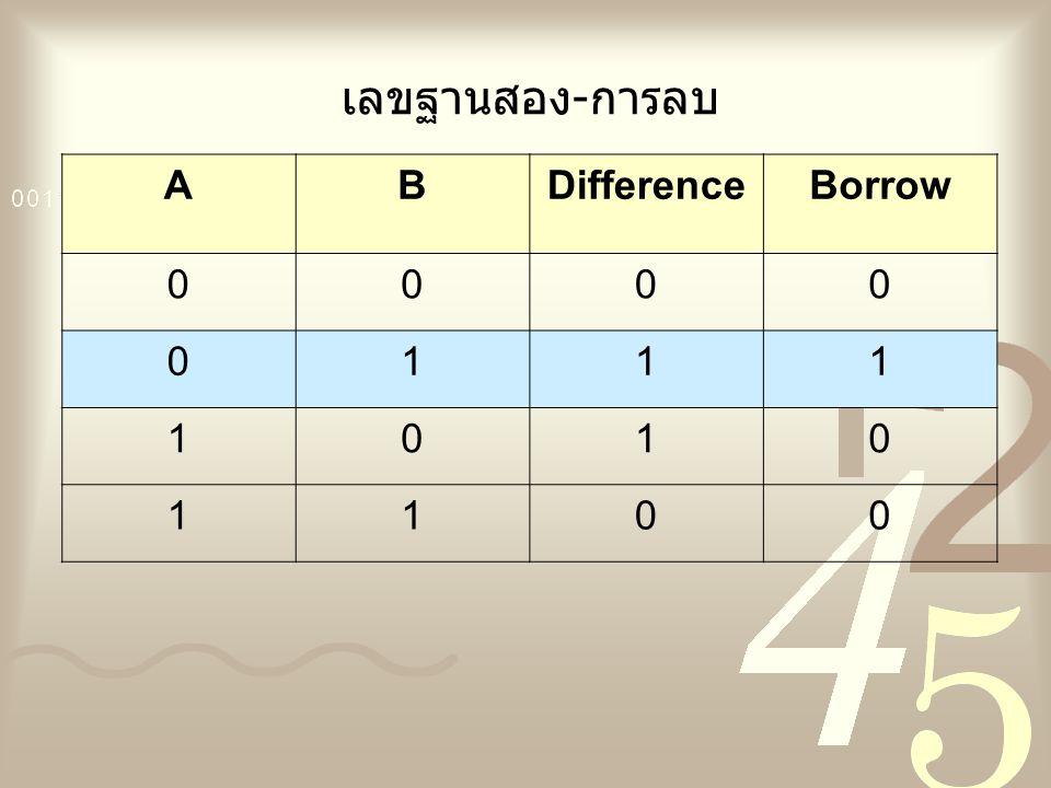 เลขฐานสอง-การลบ A B Difference Borrow 1
