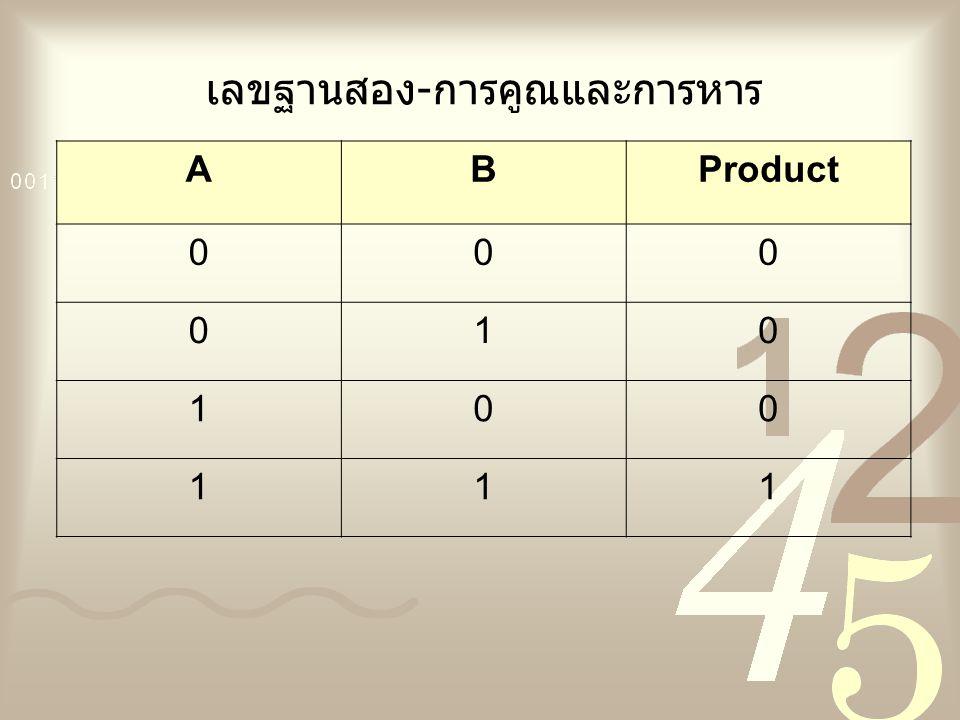 เลขฐานสอง-การคูณและการหาร