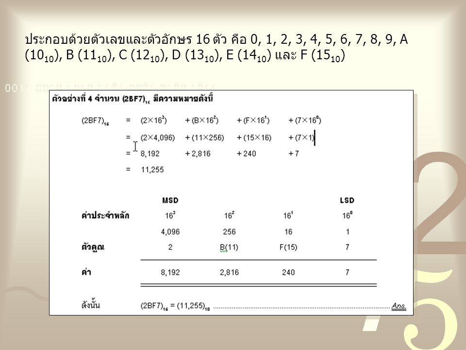 ประกอบด้วยตัวเลขและตัวอักษร 16 ตัว คือ 0, 1, 2, 3, 4, 5, 6, 7, 8, 9, A (1010), B (1110), C (1210), D (1310), E (1410) และ F (1510)